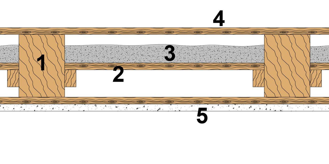 Sanierung Der Holzbalkendecke