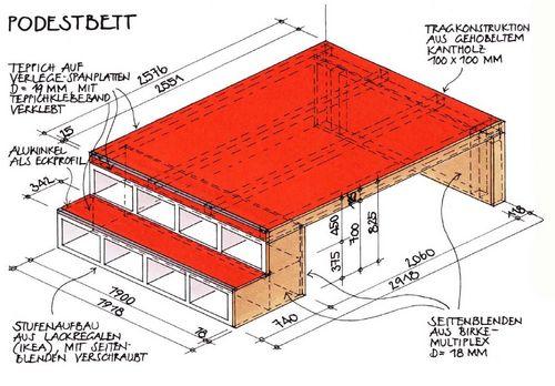 Podestbett bauanleitung mit bauskizze - Bettkasten bauen ...