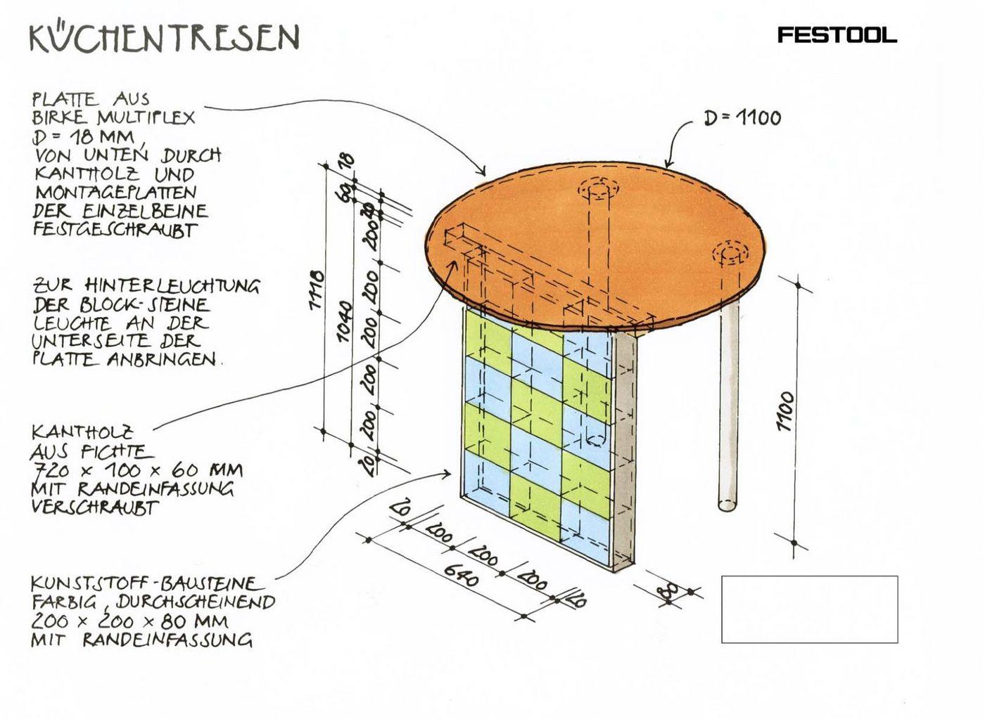 k cheninsel selber bauen. Black Bedroom Furniture Sets. Home Design Ideas